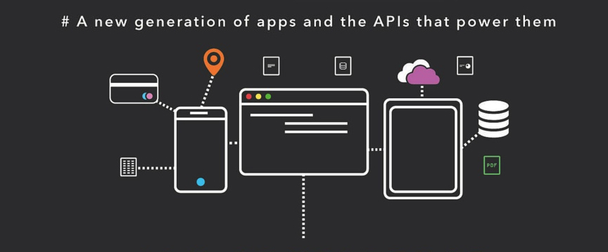 The API-ification of business