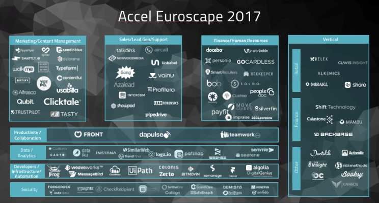 Cloud Europe 2017: The Factory is Cranking